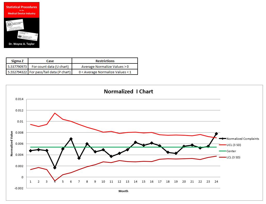 STAT-10 Excel