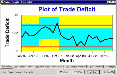 Change Point Analyzer - Tutorial 1 - Taylor Enterprises